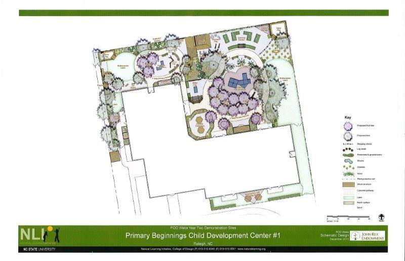 Spring Forest Preschool Playground Design